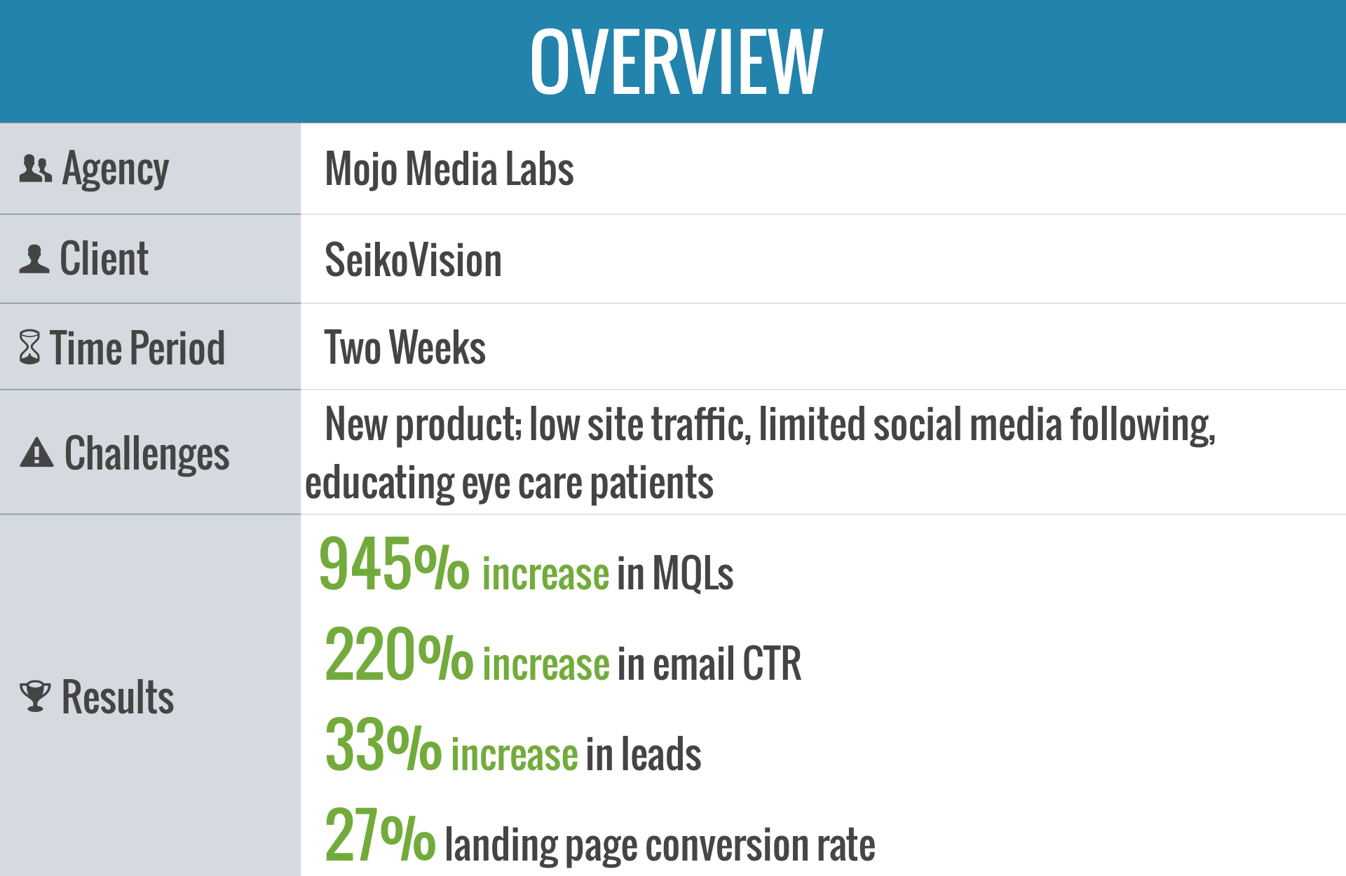Impact_Award_Graphic_Overview.001.png