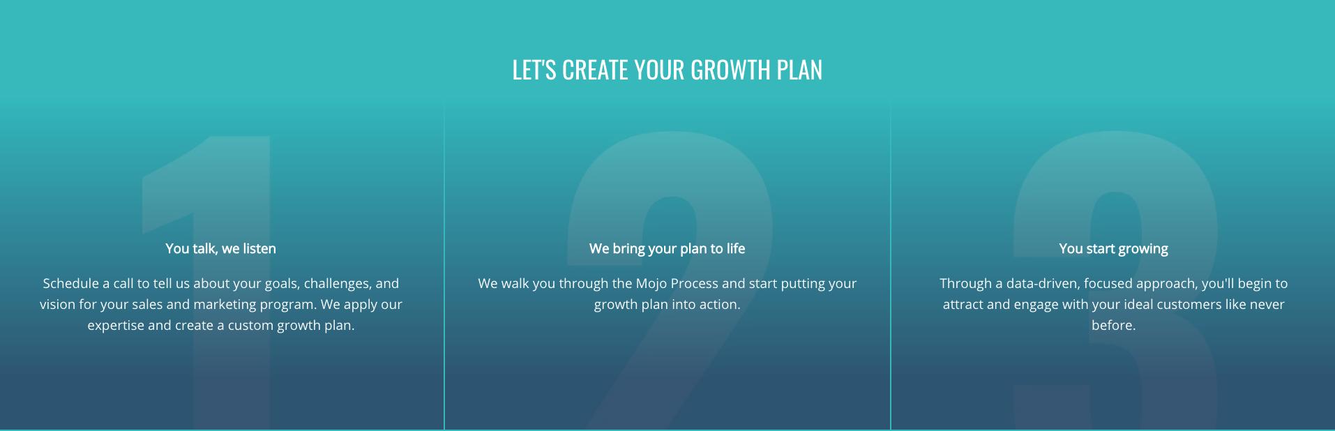 3-Step-Growth-Plan-Mojo-Media-Labs