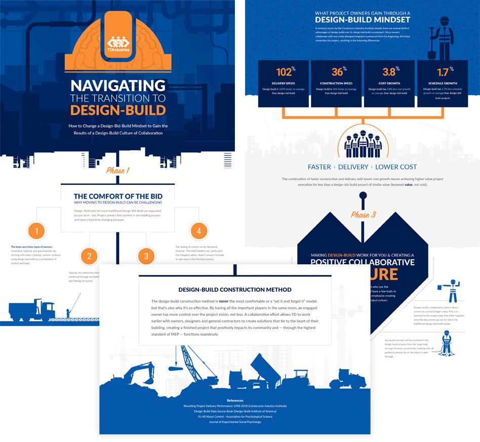 TDindustries-infographic