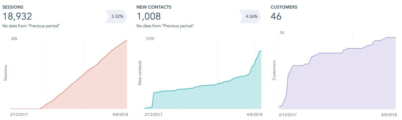 ivrnet-graphs