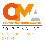 Content Marketing Awards 2017 Finalist - Best Infographic Series