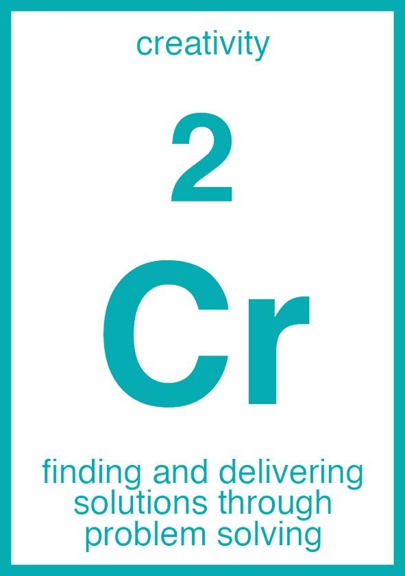 Creativity Core Element
